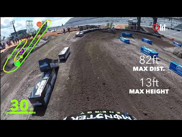 Austin Forkner 3-4-4-4 at Daytona SX Press Day 2019
