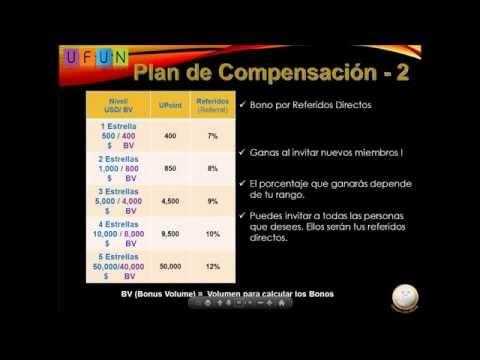Plan de Compensacion UTOKEN