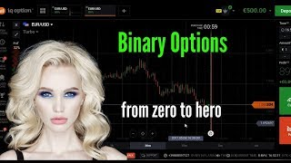 How to find the best winning strategy in Binary Options or Nadex