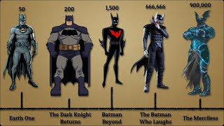 Download The Most Powerful Versions of Batman Mp3 and Videos