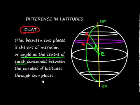 navigation definition of latitude and difference in latitude d lat
