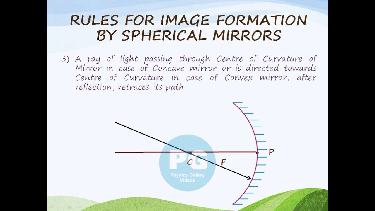 Rules For Image Formation By Spherical Mirrors Ga M Rfl17