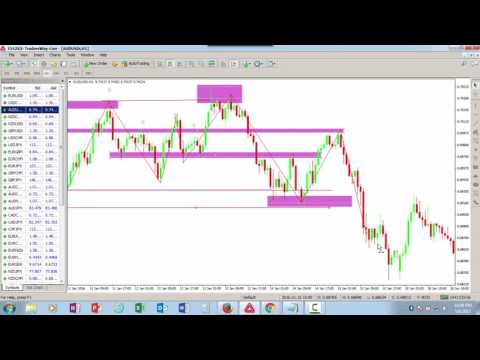 2017 FOREX TRADING : DEEP TRAINING ON MARKET MOVEMENT