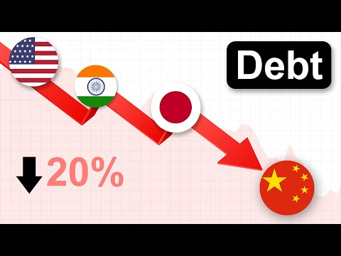 Top 20 Countries with Highest Debt 2020