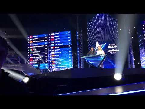 Eurovision 2019  Grand Final Televotes - Arena Reaction