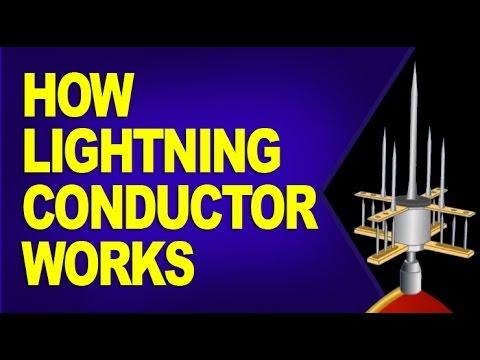lightning arrester working principle pdf