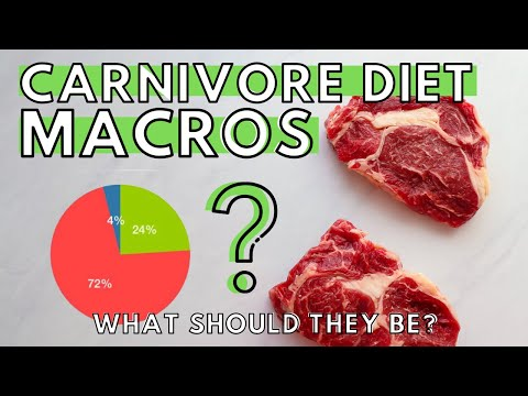 Carnivore Diet MACROS For Weight Loss And Muscle Gain | Should You Track Them?