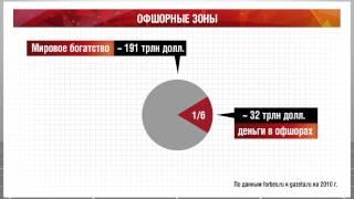 Офшорные зоны(, 2013-05-15T12:15:20.000Z)