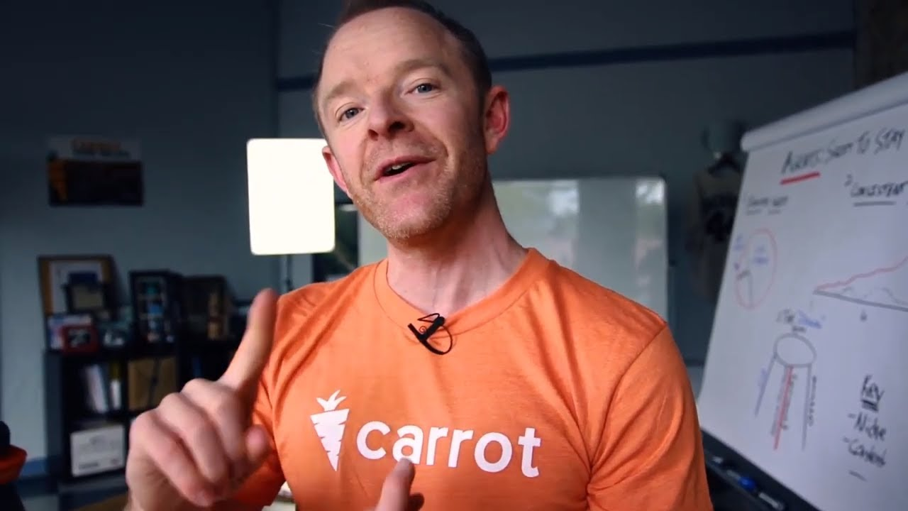 Create Real Estate Content in Under 10 Minutes with Carrot's VideoPost