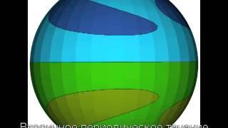 Вторичные течения в сферическом слое