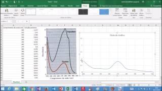 Espectroscopia UV em soluções protéicas de ovos  Dicas para plotar o gráfico no Excel 2016