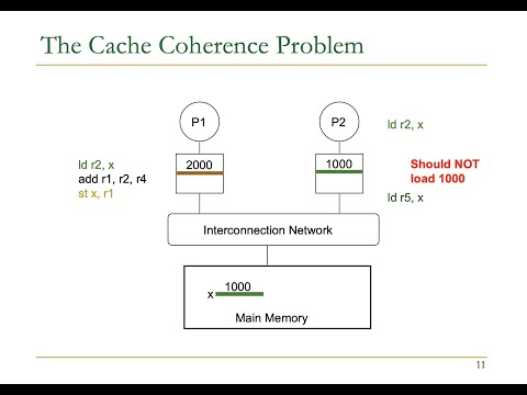 Computer Architecture - Lecture 22: Cache Coherence (ETH Zürich, Fall 2019)