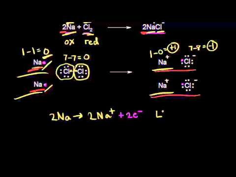 Oxidizing and reducing agents | Redox reactions and electrochemistry | Chemistry | Khan Academy
