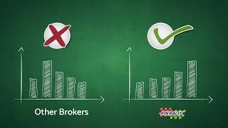 Binary Options Strategy for USA Traders - Finrally