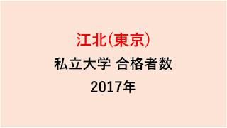 江北高校 大学合格者数 H29~H26年【グラフでわかる】