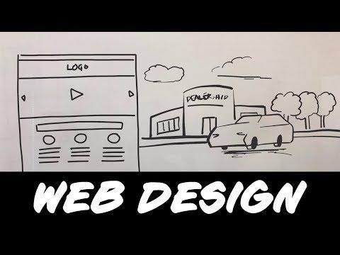 Web Design for Dealerships – Graham Oleson Vlog