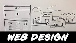 Web Design for Dealerships – Graham Oleson Vlog