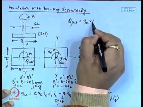 Mod-01 Lec-08 Shallow Foundation : Bearing Capacity - III ...