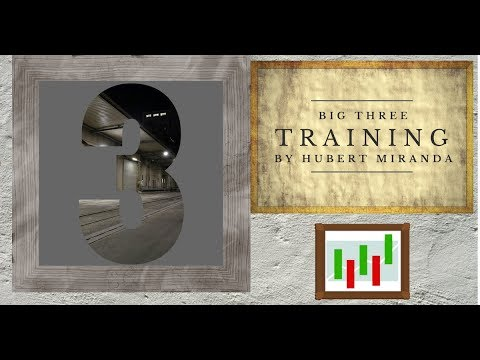 Big Three Trading Strategy Training