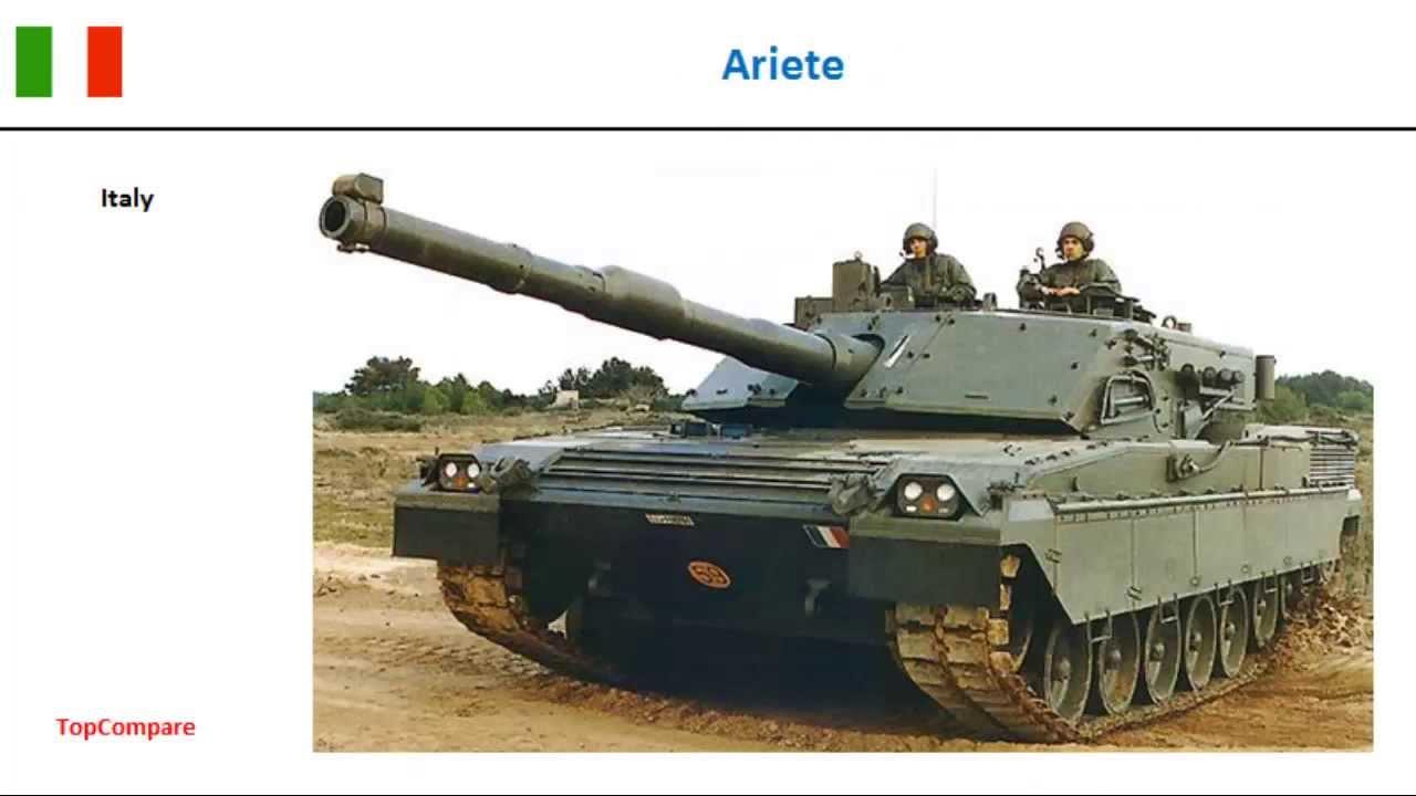 Challenger 2 versus ariete tank full specs comparison for Ariete evo 2 in 1
