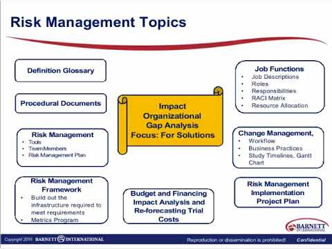 Final ICH GCP E6 R2: Implementing Risk Management Approaches for ...
