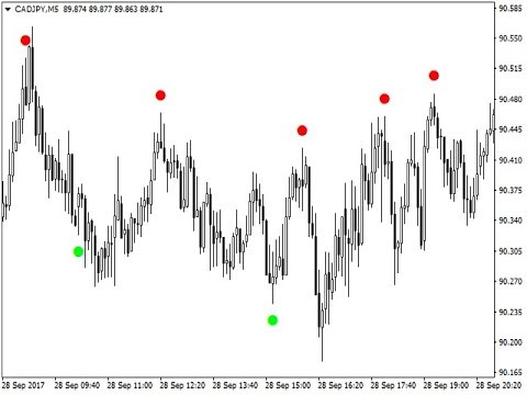 Reversal Diamond Indicator (Approved by MQL5) - Forex Forum