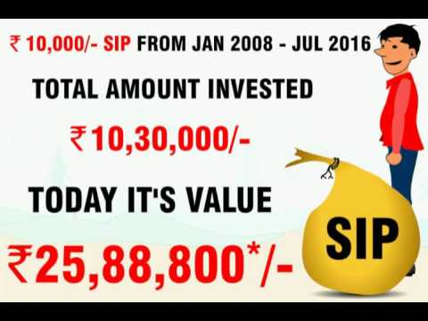 Systematic investment plan sip mutual fund investment 2016 youtube solutioingenieria Images