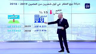 تراجع حجم التداول العقاري في الأردن  24% لنهاية شباط - (6-3-2019)