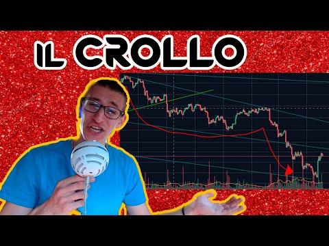 Si torna a 7000$? | Analisi Bitcoin | Novità nel CryptoMercato