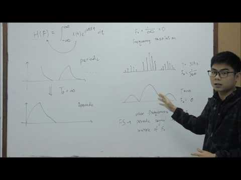 DSP Group 7 - Fourier Transform