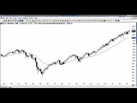 Ask Al Brooks: Trading statistics & How to determine probabilities