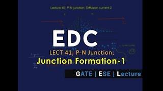 Lecture 41; pn junction; Junction formation 1