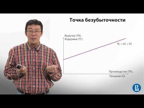 Как найти переменные затраты формула