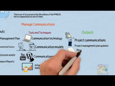 Drawn Out Project Management: Manage Communications Process