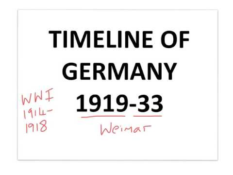 4. Timeline of Germany 1919-33 - YouTube