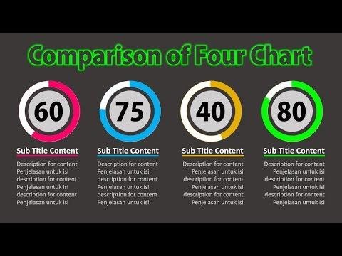Cara Membuat Grafik untuk Perbandingan