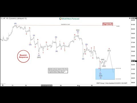 Selling Pressure in Oil Should Continue | ELLIOTT WAVE FORECAST