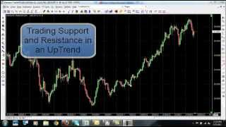 Forex Trading Strategy - Find Entry and Exit Points in an Uptrend