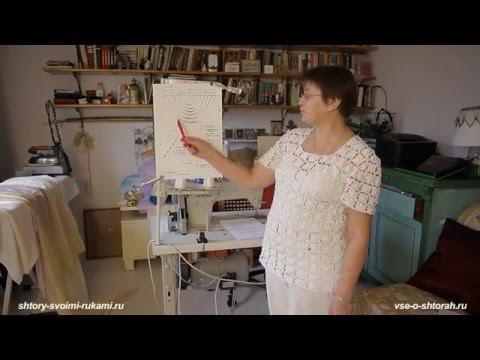 Сшить шторы на кухню своими руками выкройки с фото