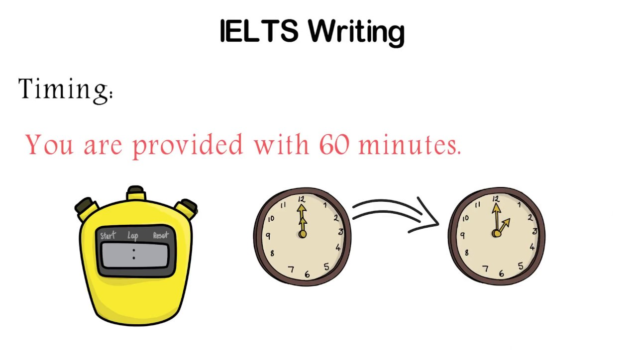ielts writing exam