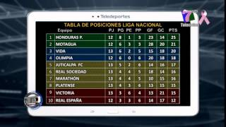 Mayor salvador liga el de de posiciones tabla fútbol