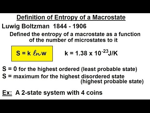 Physics - Statistical Thermodynamics (15 of 30) Definition of Entropy of a Microstate