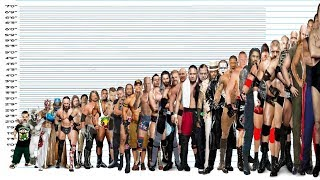 Download WWE Wrestlers Height Comparison Chart   Shortest Vs Tallest Mp3 and Videos