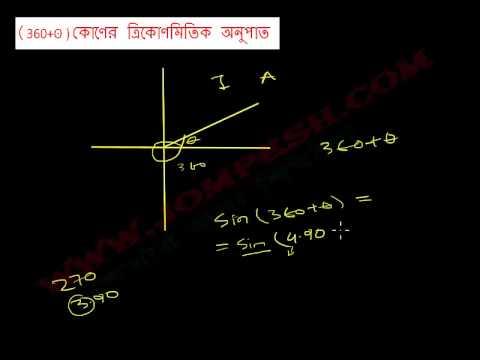 21.(360+ʘ ) কোণের ত্রিকোণমিতিক অনুপাত