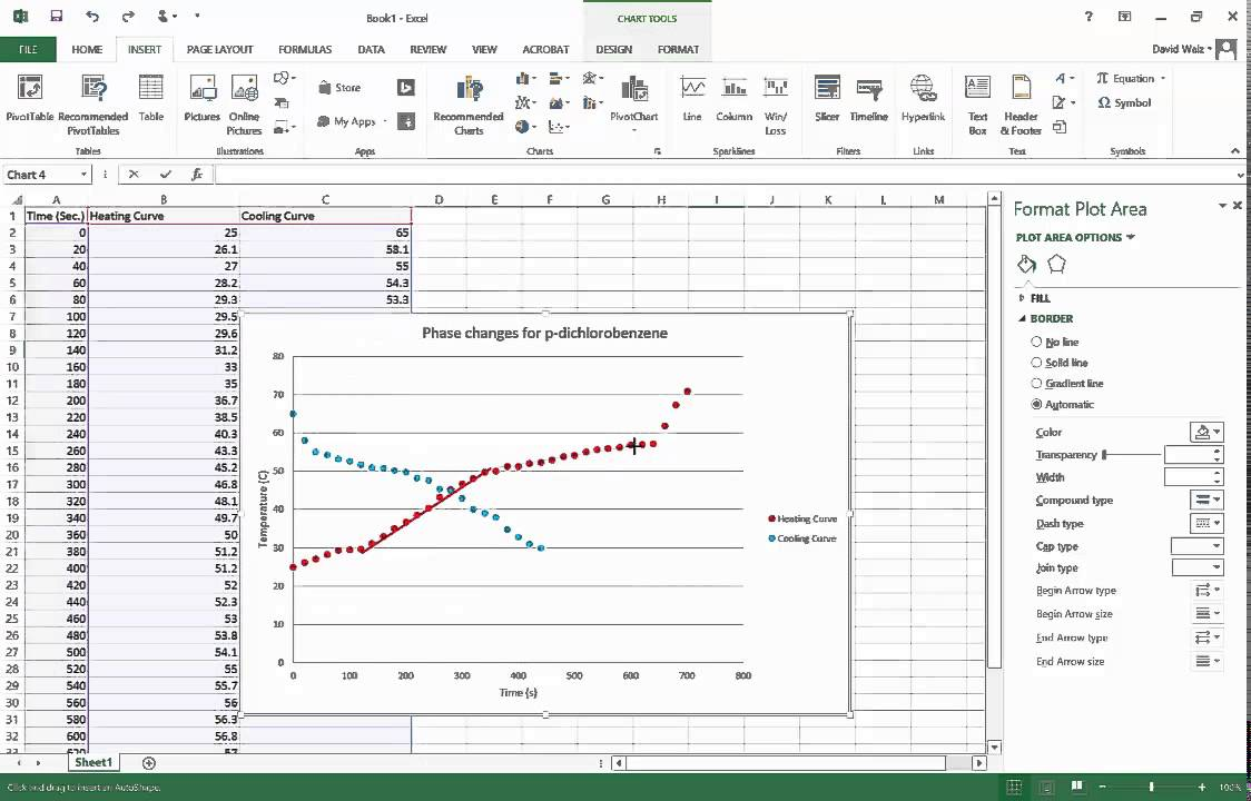 How to graph heating and cooling curves in Excel - YouTube
