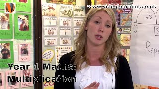 Cover images Outstanding Year 2 maths classroom observation. Topic: Multiplication.