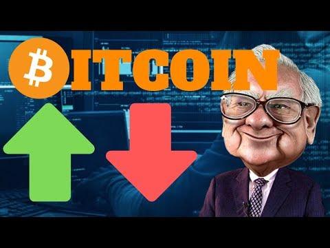 Bitcoin's Next Move Explained - XRP Added Coinbase Pro & Warren Buffett Bitcoin