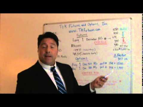 Natural Gas Futures and Options Video