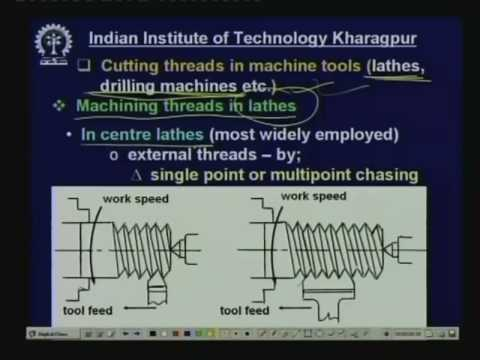 Lecture - 31 Production Of Screw Threads