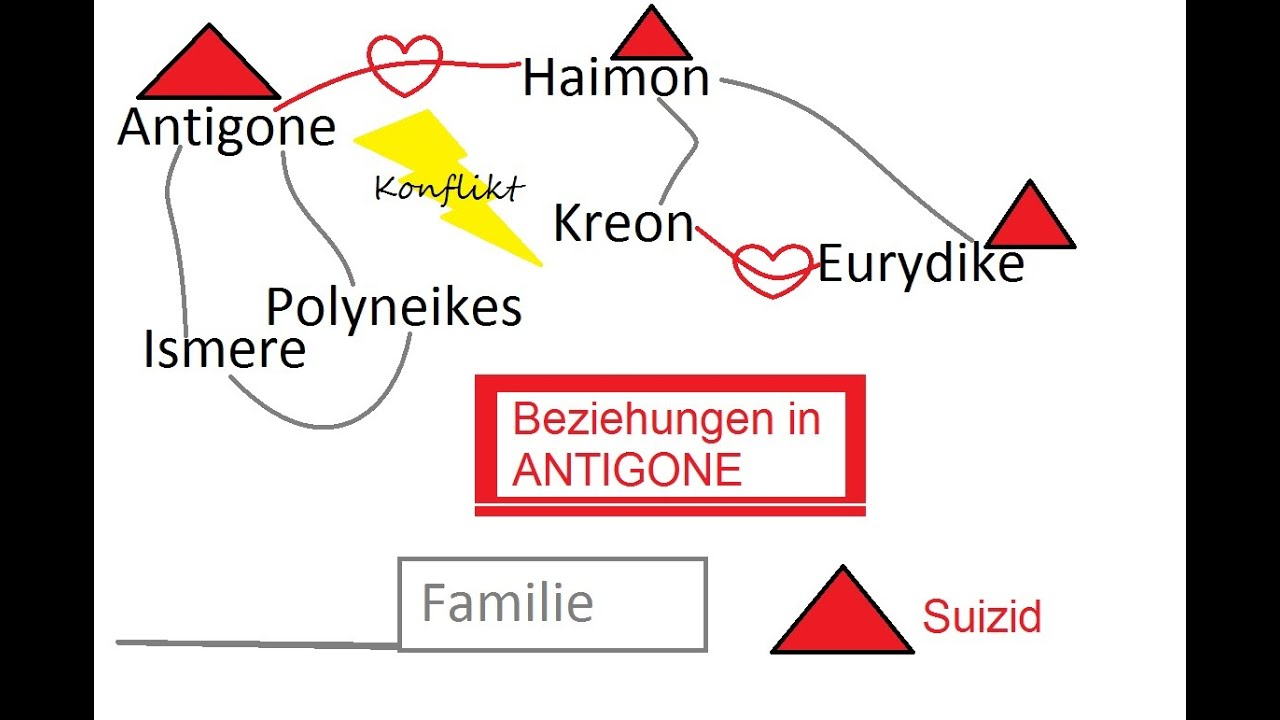 translation antigone 1999: terence's the eunuch produced and directed by harry love, in a new  translation by john barsby 1998: sophocles' antigone translated and directed .
